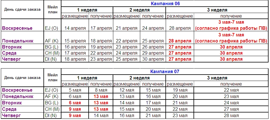 График размещения, бесплатные фото ...: pictures11.ru/grafik-razmeshheniya.html